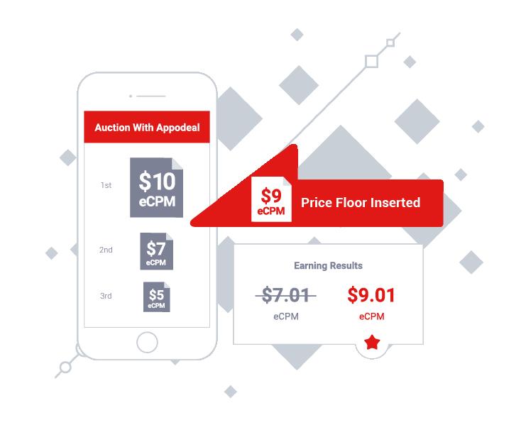 Price-Floors-blog