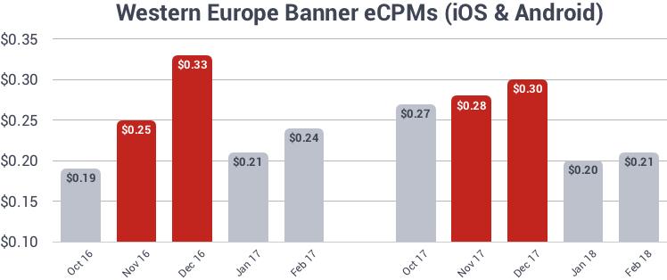 W-Europe-Banner-1