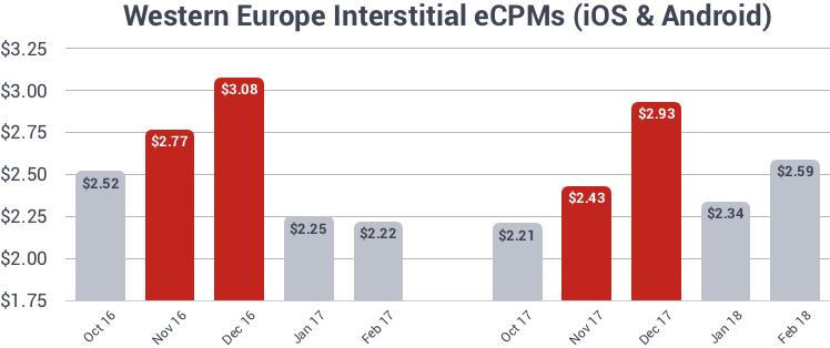 W-Europe-Interstitials-1