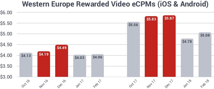 W-Europe-Rewarded-Video-1