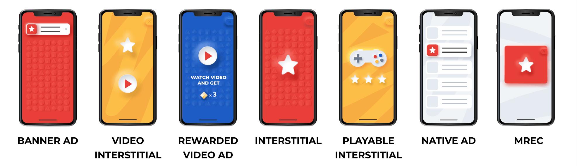 ad-types-Improving-CPI-ARPU-Mobile-Games-2