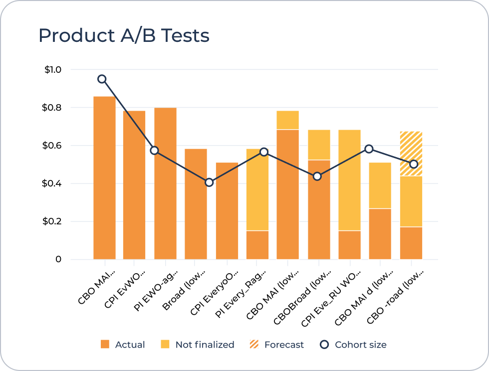 5b-ASO-Conversion-for-Indie-Devs-AB-Testing2