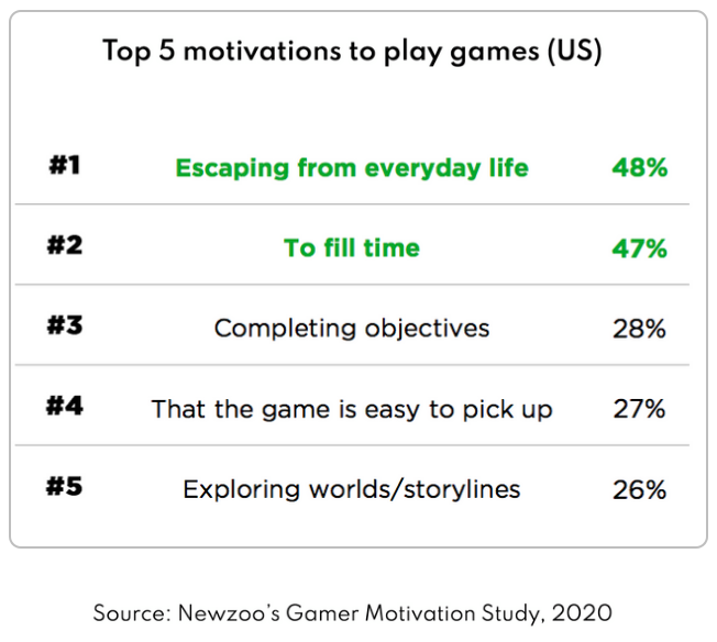 App Retargeting tips Casual and Mid Core Games motivations US